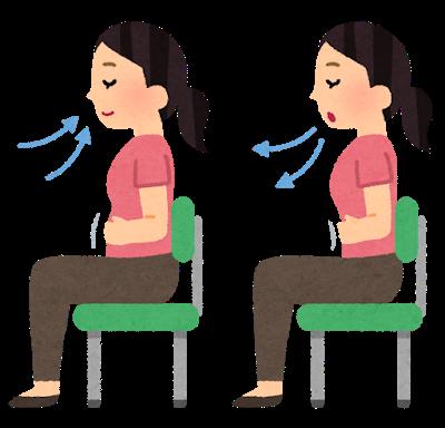 Google社員も実践しているマインドフルネス瞑想の方法3
