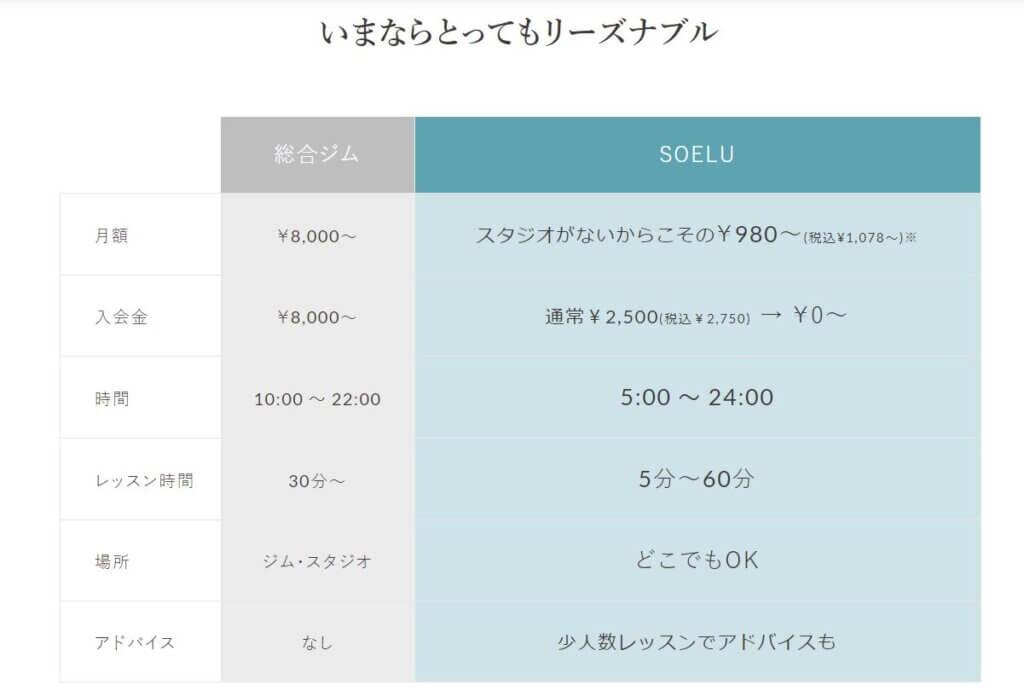 SOELU(ソエル)の料金プラン・体験レッスン